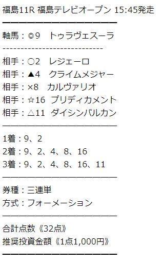 2020年7月19日福島11R