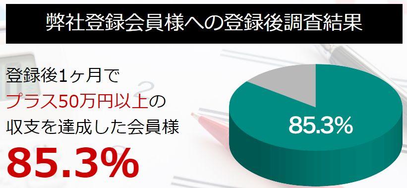テンケイ グラフ
